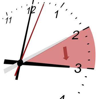 Uhr wird vorgestellt